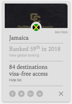 how strong is jamaican passport